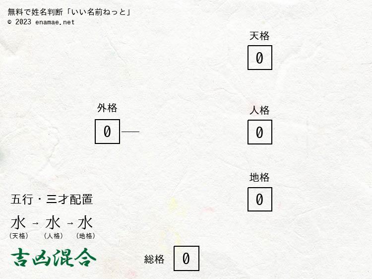 鈴木唯斗(男性)の姓名判断診断結果