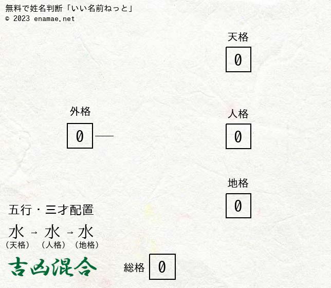 田代純子(女性)の診断結果|名前の字画数で運勢を占う!無料